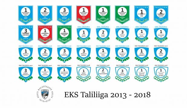 EKS Taliliiga reformimine